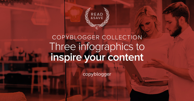 Copyblogger Collection - three infographics to inspire your content