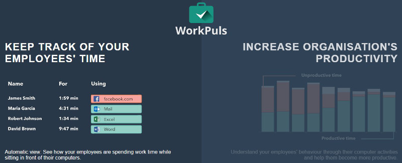 WorkPuls Intro