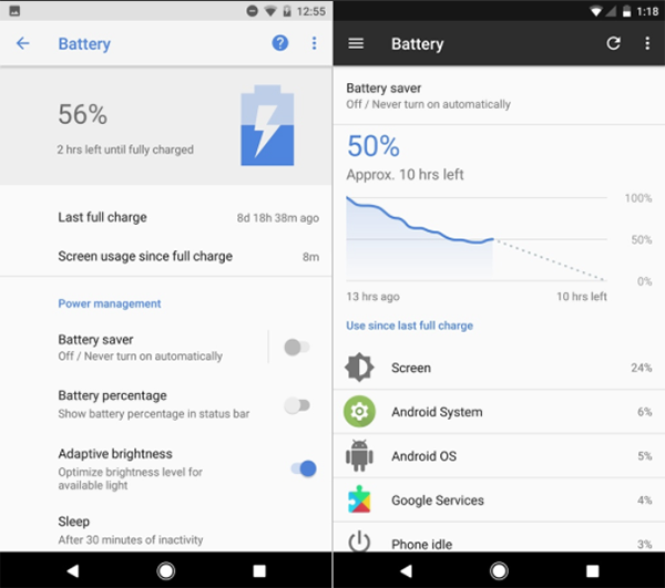 Android Oreo Batterie